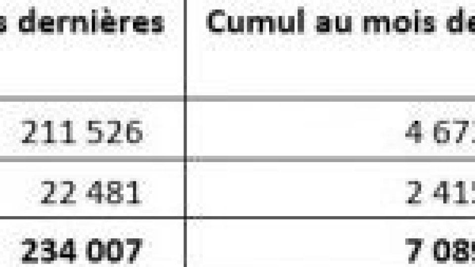 Vaccination contre la Covid en France : au 16 mai 2021, plus de 29 100 000 injections ont été réalisées
