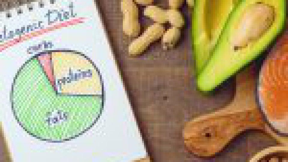 GLIOBLASTOME : La piste du régime cétogène